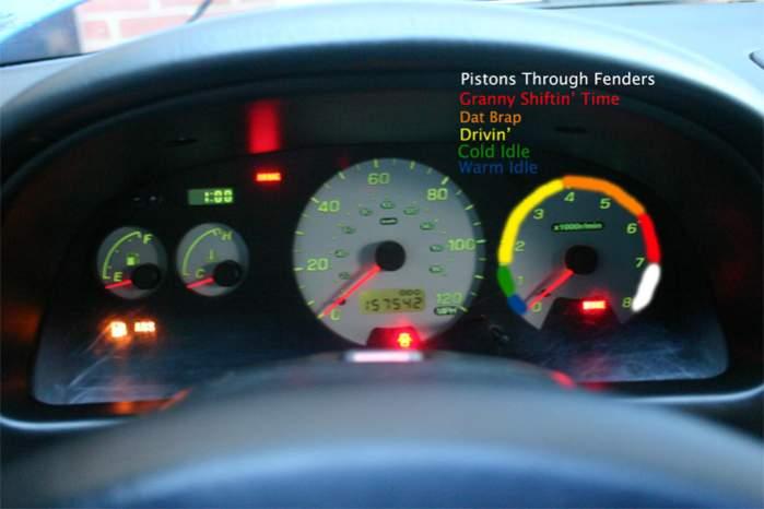 Equinox's RBP V8 EJ207 STi Swapped RSTi - Twinscroll Braps Inside-rpms.jpg