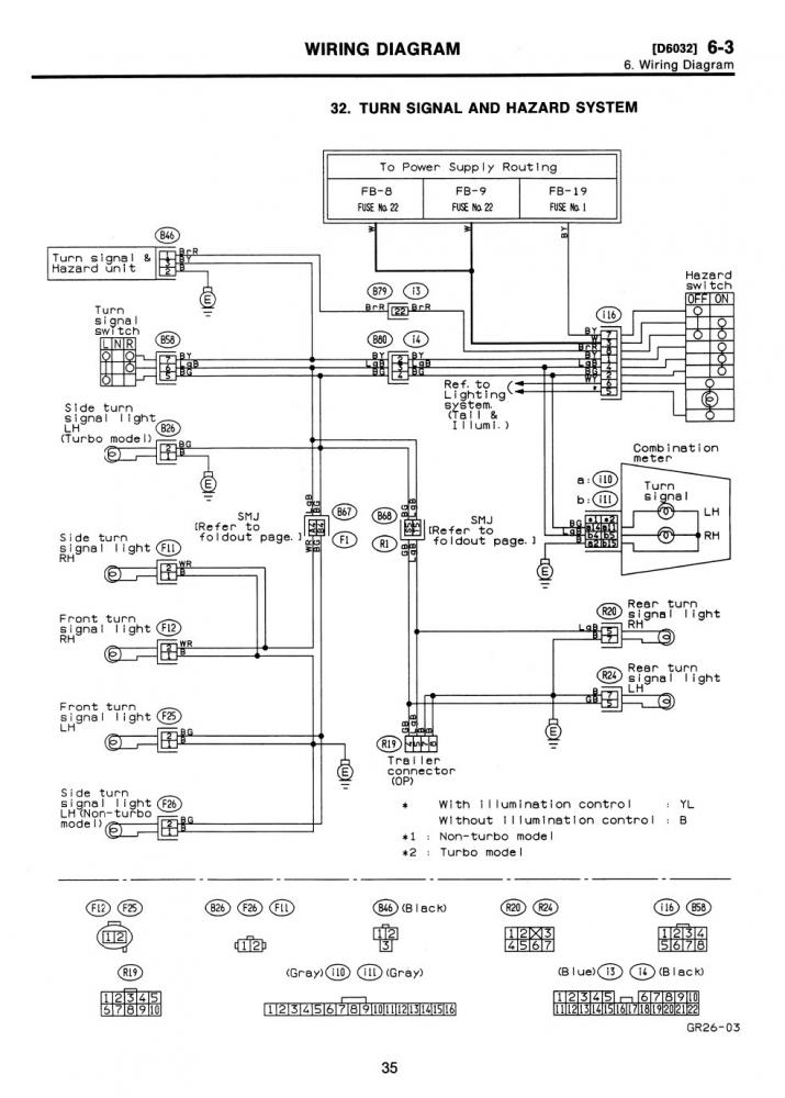 Light Wiring Schematic 2000 Subaru Impreza - Wiring Diagrams on